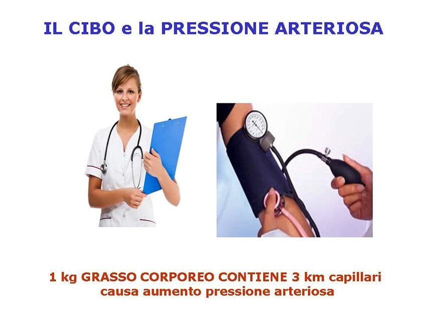 Alimentazione-pressione-arteriosa