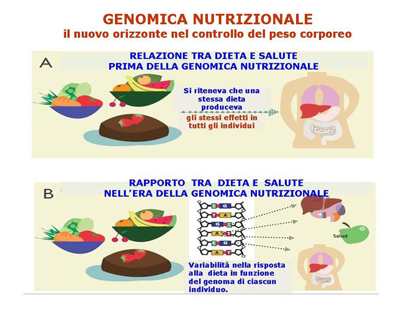 genomica-nutrizionale
